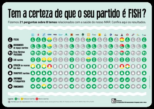 info_ELEICOES-legislativas (1)